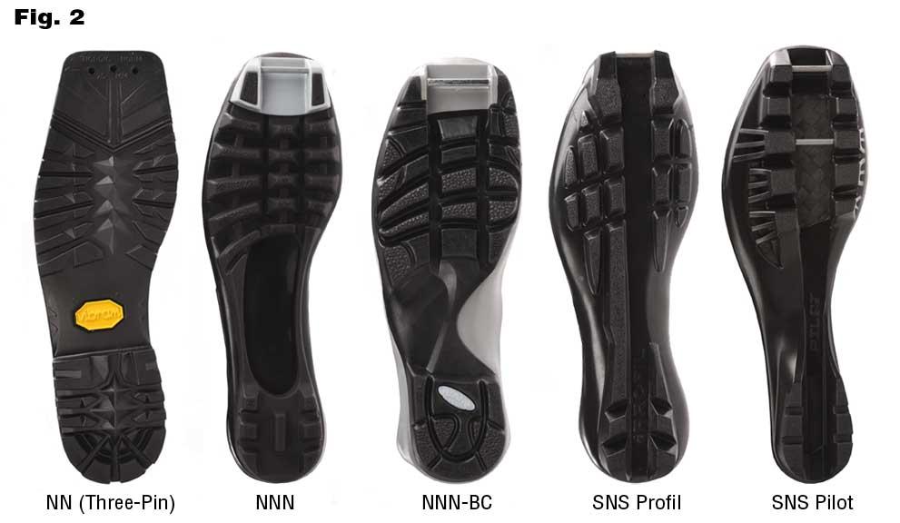 NN75, NNN, NNN BC, SNS Profil, SNS Pilot