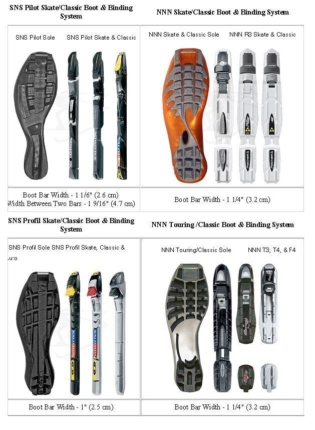Systemy wiązań do nart biegowych